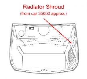 Body Number - Radiator Shroud
